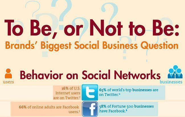 Estar o no estar en las redes sociales