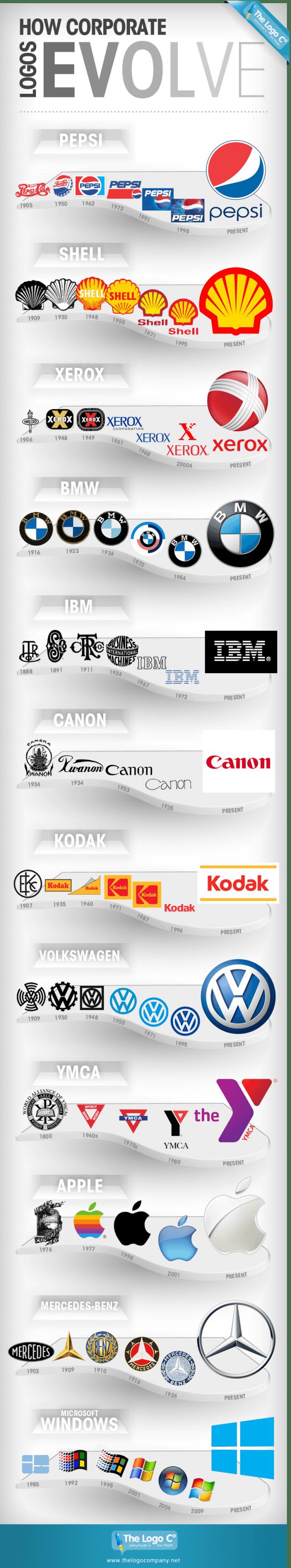 Logos_Evolve-Infographic-640x3445