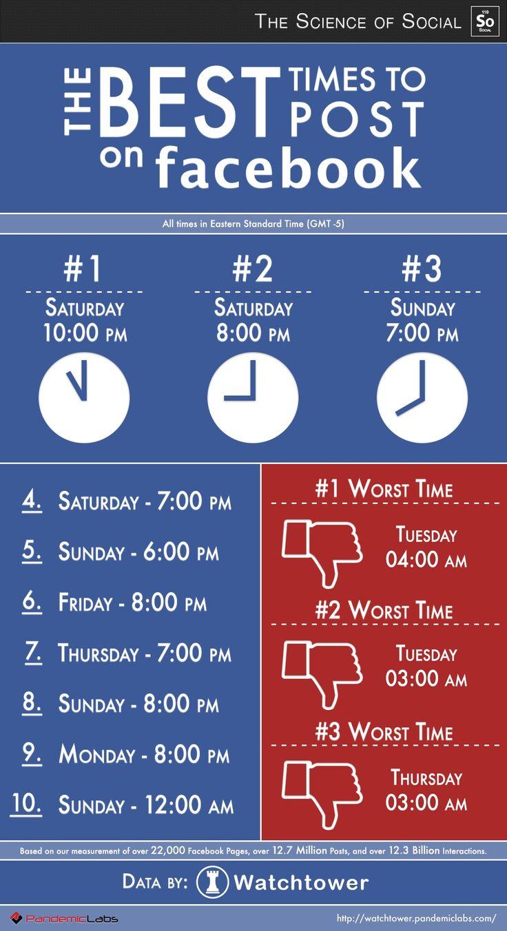 tiempo-post-facebook-infografia