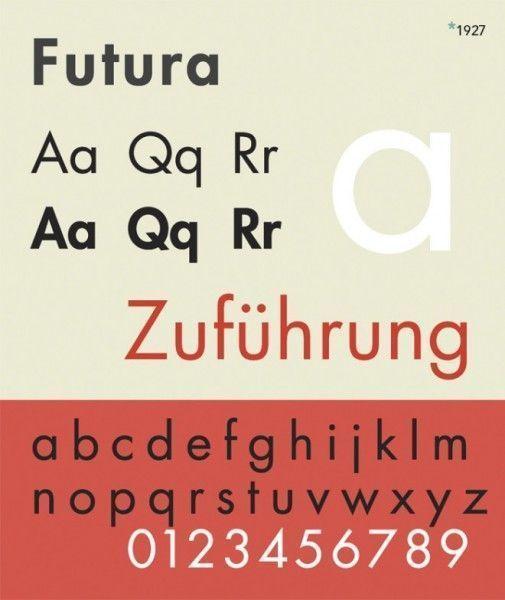 Origen Tipografía Futura