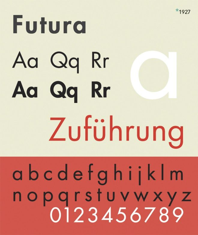 Futura-Paul-Renner-660x784