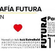Tipografía Futura