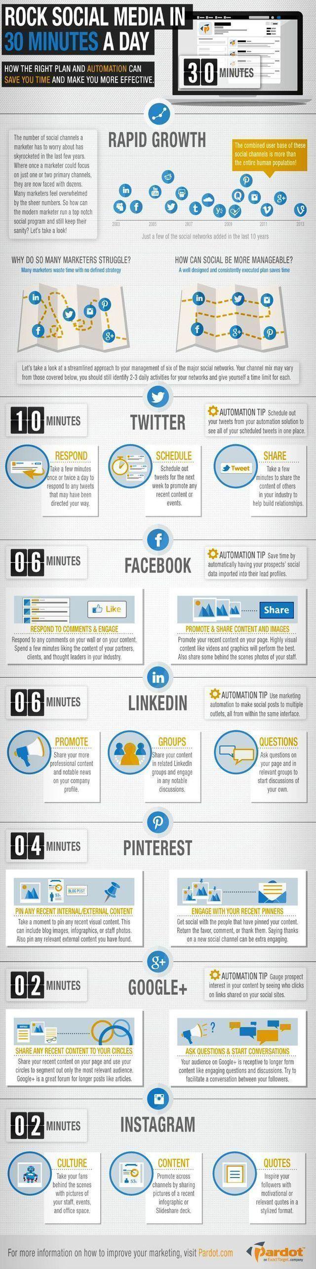 Gestion-redes-sociales-30-minutos2