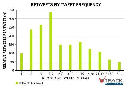 650_1000_charts_tweet102212ska1