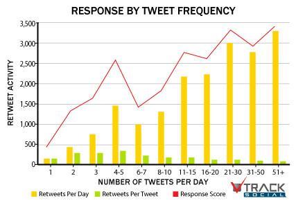 650_1000_charts_tweet102212skb2-2