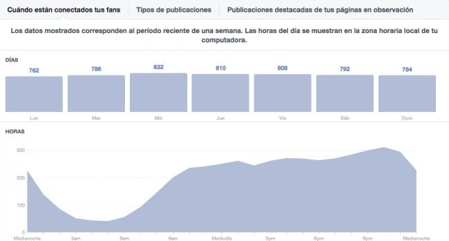 650_1000_estadisticas-facebook