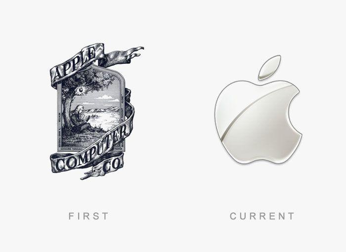 Logo Apple Antes y Ahora