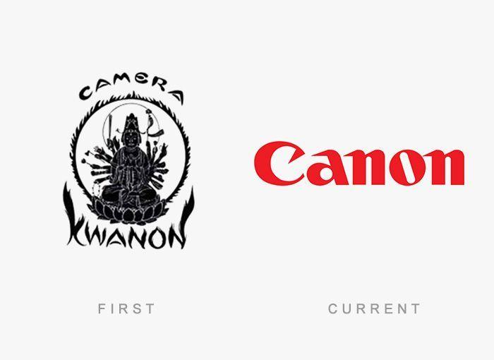 Logo Canon Antes y Ahora