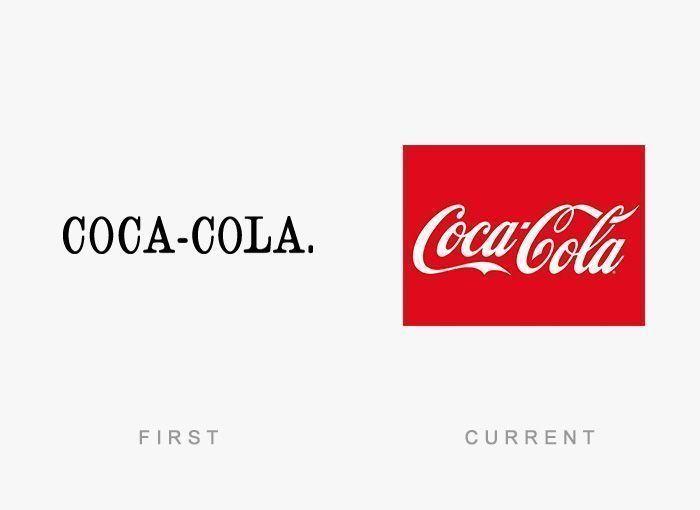 Logo Coca-Cola Antes y Ahora