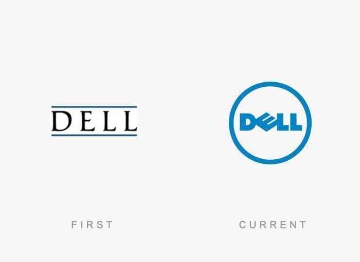 Logo Dell Antes y Ahora