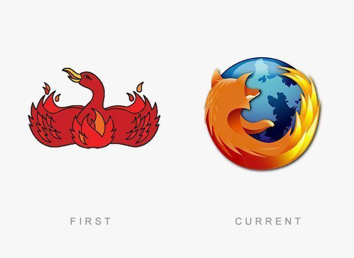 Logo Firefox Antes y Ahora