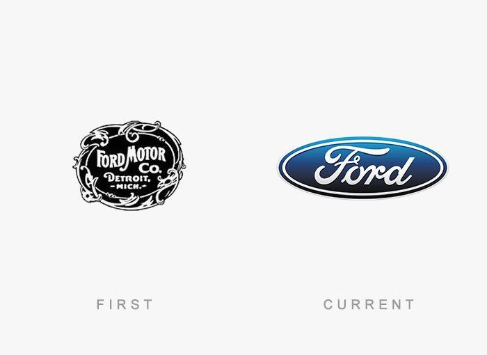 Logo Ford Antes y Ahora