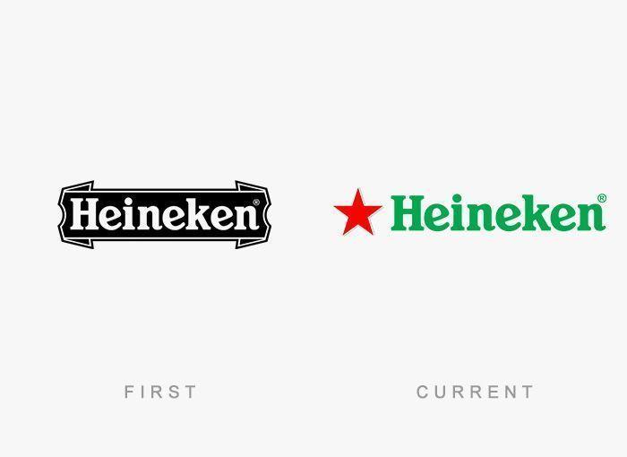 Logo Heineken Antes y Ahora