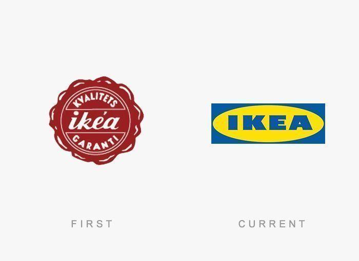 Logo Ikea Antes y Ahora