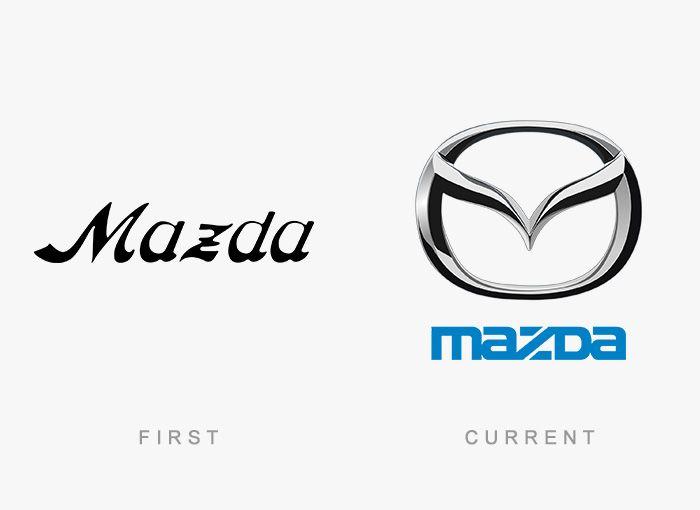 Logo Mazda Antes y Ahora