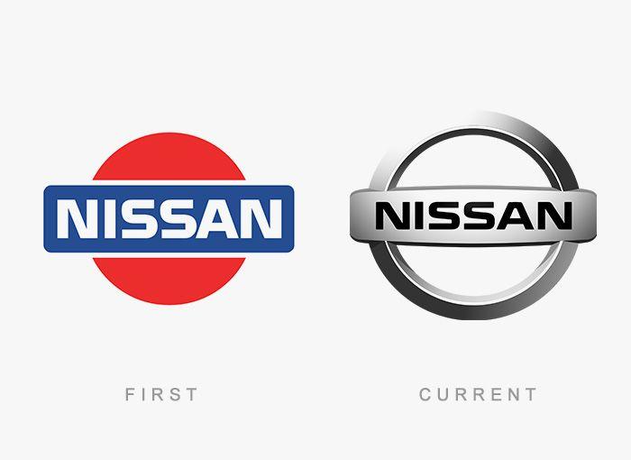 Logo Nissan Antes y Ahora