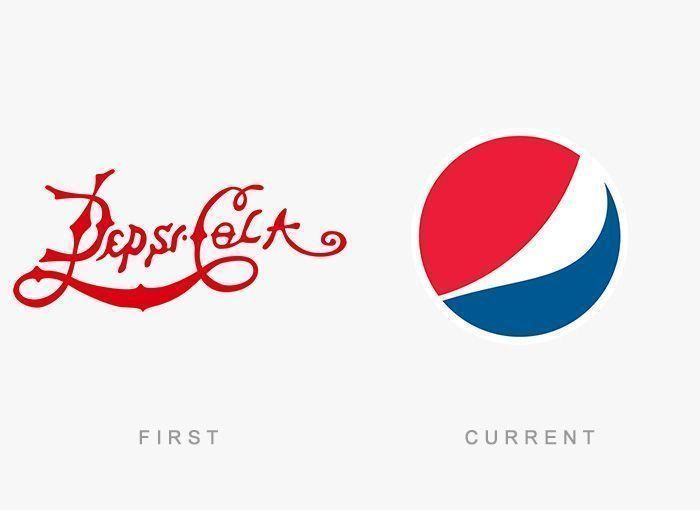 Logo Pepsi Antes y Ahora