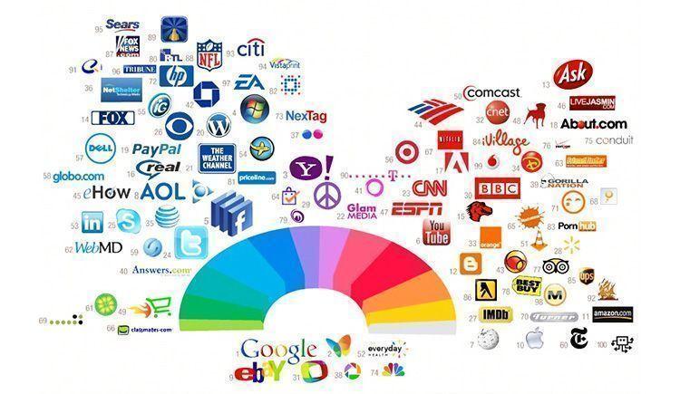 El Color de las marcas