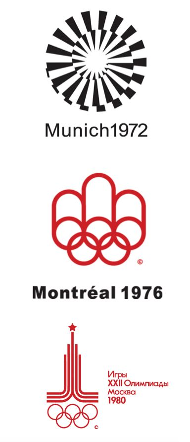 La Evolucion Del Logotipo De Los Juegos Olimpicos Telling