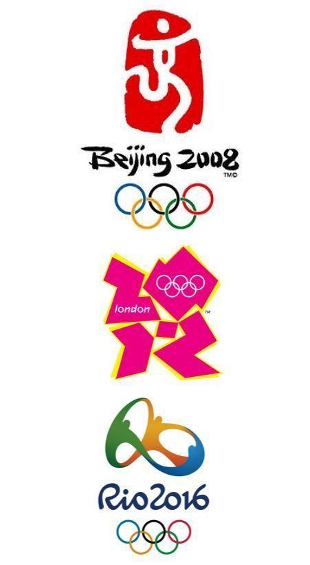 Logotipos Juegos Olímpicos