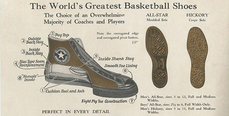 Historia Zapatillas Converse