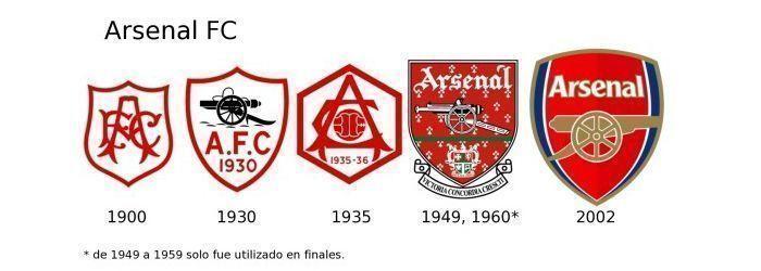 Evolución escudo Arsenal