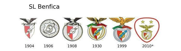 Evolución escudo Benfica