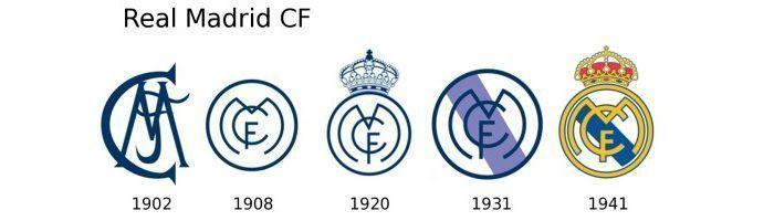 Evolución escudo Madrid