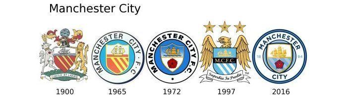 Evolución escudo Manchester City