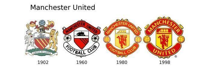 Evolución escudo Manchester United
