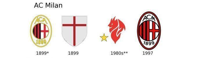 Evolución escudo Milan