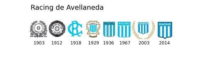 Evolución escudo Racing Avellaneda