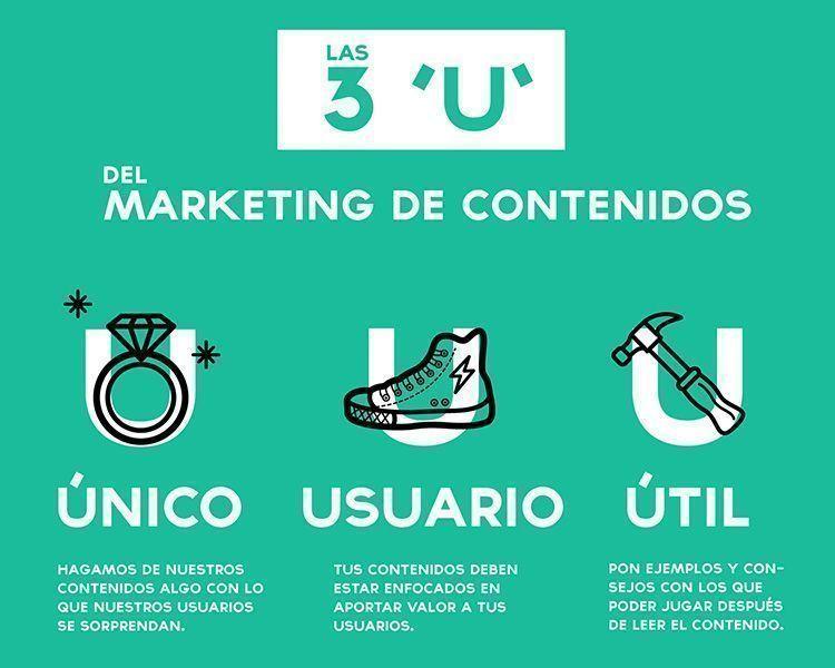 Tipos de Marketing de Contenidos