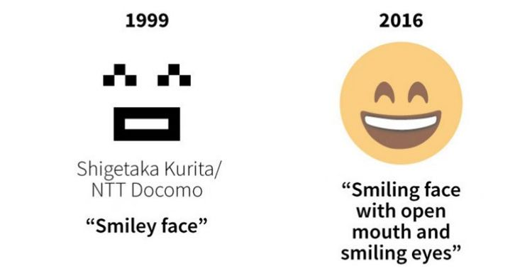 La evolución de los emojis