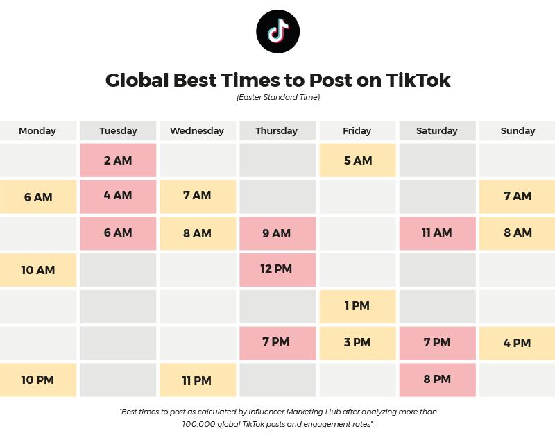 Best Times to Posts on TikTok