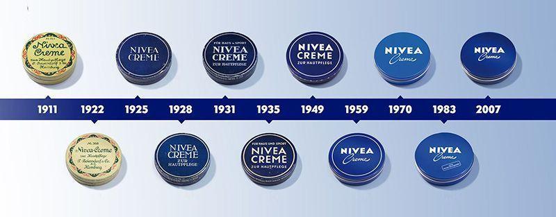 Historia Productos Nivea